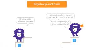 Registracija – prvi korak u Limundo i Kupindo svet