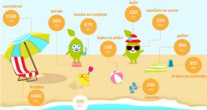 Da li ste spremni za plažu?