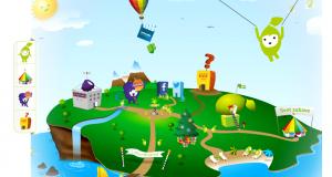 "[NAGRADE] Nova Fejsbuk aplikacija ""LimundoGrad"" —> igrajte se i osvojite"