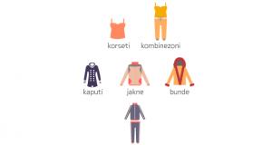 Ženska odeća – Reorganizacija
