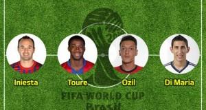 Dream team svetskog prvenstva – Brazil 2014