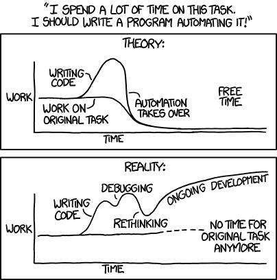 PHP Preporuke Petkom – Refleksija