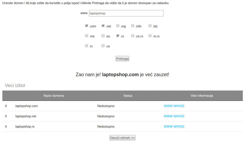 Rezultat provere dostupnosti domena